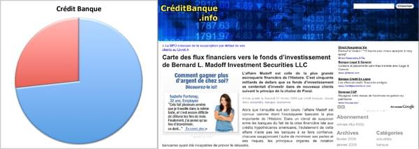 Taux de validation dans les annuaires du site Crédit banque